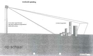 Westlandwells omvat 3 van deze bouwwerken langs 300 strekkende meter